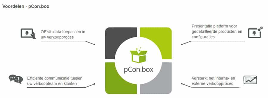 pconboxeastern