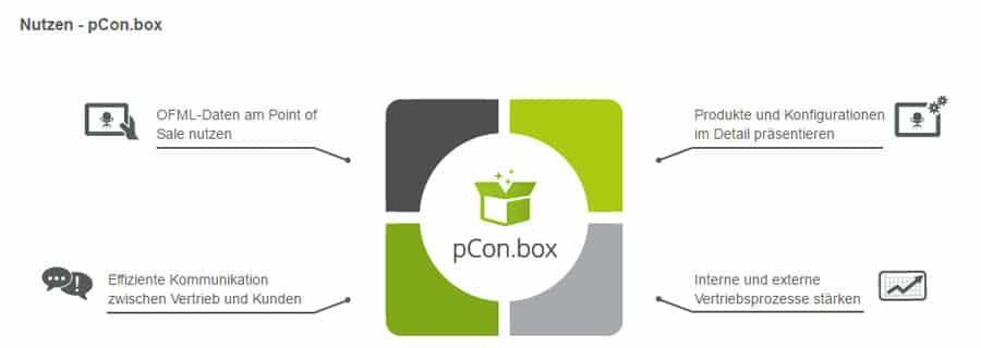 pconboxarticle